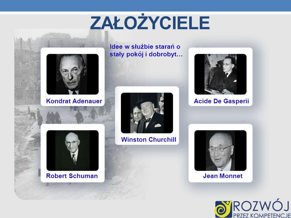 ZAŁOŻYCIELE Kondrat Adenauer Robert Schuman Winston Churchill Jean Monnet Acide De Gasperii Idee w służbie starań o stały pokój i dobrobyt…