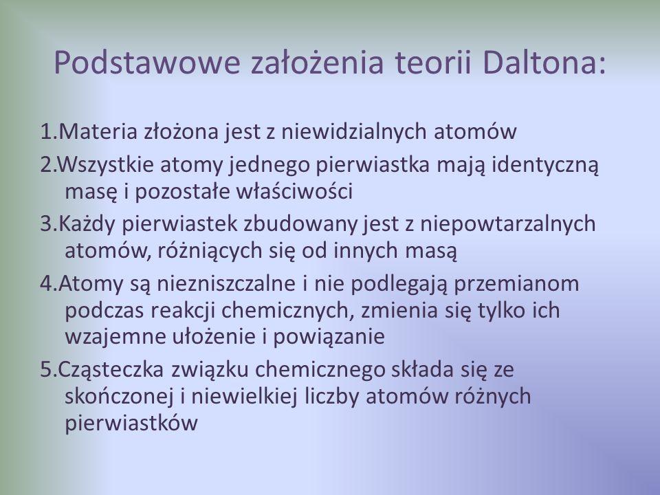 Podstawowe założenia teorii Daltona: 1.Materia złożona jest z niewidzialnych atomów 2.Wszystkie atomy jednego pierwiastka mają identyczną masę i pozos