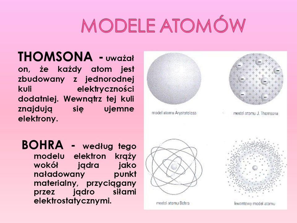 THOMSONA - uważał on, że każdy atom jest zbudowany z jednorodnej kuli elektryczności dodatniej. Wewnątrz tej kuli znajdują się ujemne elektrony. BOHRA