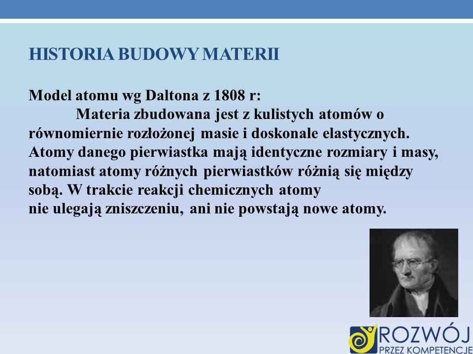HISTORIA BUDOWY MATERII Model atomu wg Daltona z 1808 r: Materia zbudowana jest z kulistych atomów o równomiernie rozłożonej masie i doskonale elastyc
