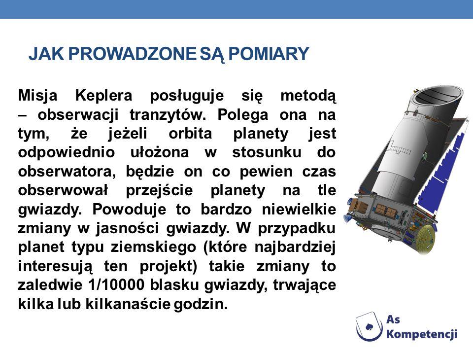 JAK PROWADZONE SĄ POMIARY Misja Keplera posługuje się metodą – obserwacji tranzytów.
