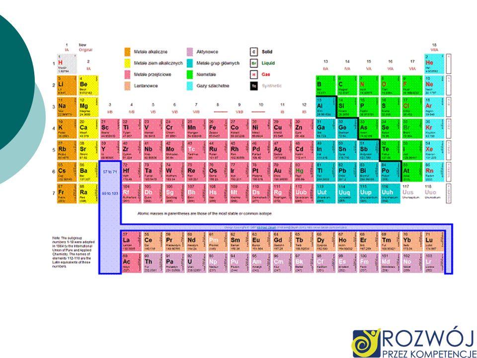 Dymitr Mendelejew opracował i opublikował w 1869 roku układ okresowy pierwiastków. Wszystkie 63 znane pierwiastki uporządkował według wzrastającej mas