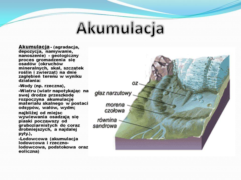 Akumulacja - (agradacja, depozycja, namywanie, nanoszenie) - geologiczny proces gromadzenia się osadów (okruchów mineralnych, skał, szczątek roślin i zwierząt) na dnie zagłębień terenu w wyniku działania: -Wody (np.