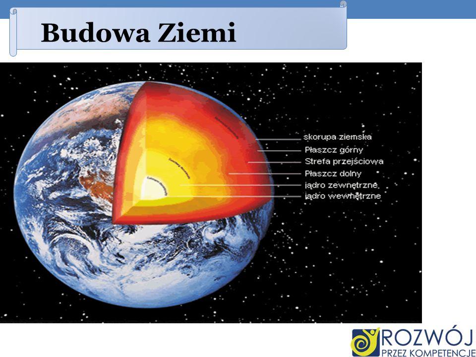 Skorupa ziemska składa się z kilkunastu płyt tektonicznych, na których położone są kontynenty i oceany.