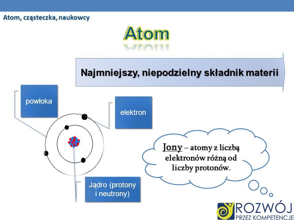 Jony – atomy z liczbą elektronów różną od liczby protonów.