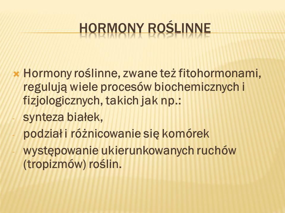 Hormony roślinne, zwane też fitohormonami, regulują wiele procesów biochemicznych i fizjologicznych, takich jak np.: - synteza białek, - podział i róż