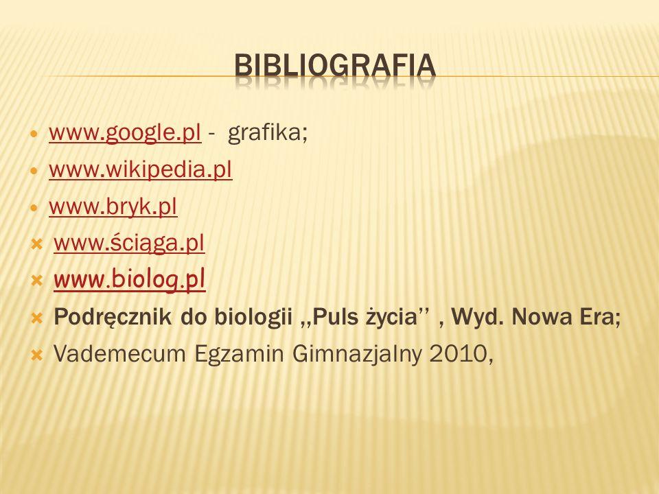 www.google.pl - grafika; www.google.pl www.wikipedia.pl www.bryk.pl www.ściąga.pl www.biolog.pl Podręcznik do biologii,,Puls życia, Wyd. Nowa Era; Vad