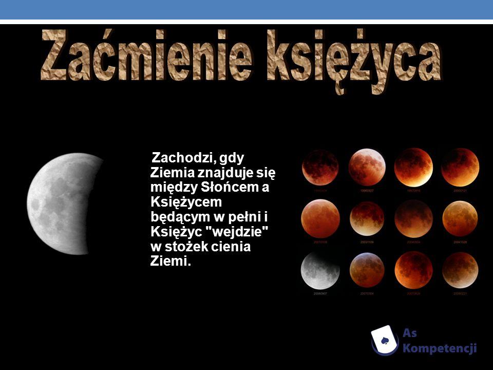 Zachodzi, gdy Ziemia znajduje się między Słońcem a Księżycem będącym w pełni i Księżyc
