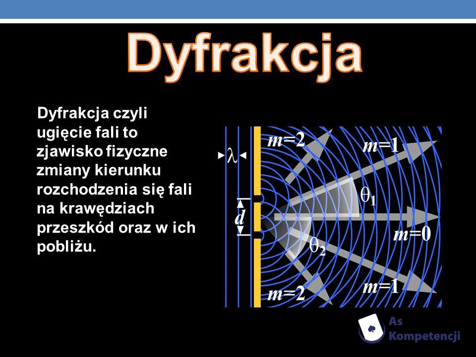 Dyfrakcja czyli ugięcie fali to zjawisko fizyczne zmiany kierunku rozchodzenia się fali na krawędziach przeszkód oraz w ich pobliżu.