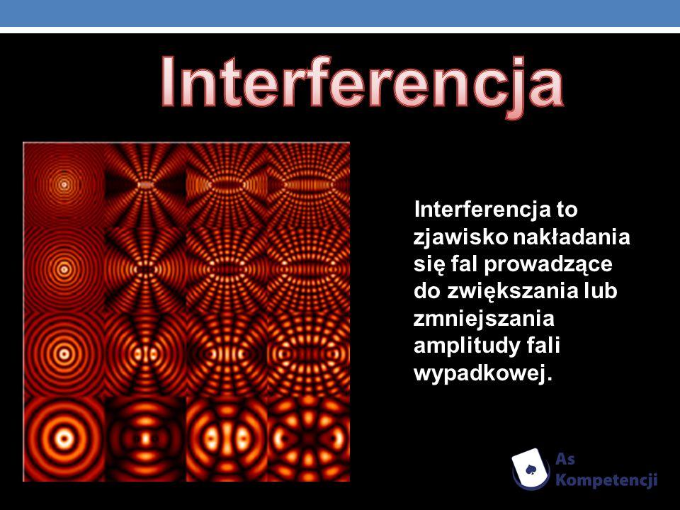 Interferencja to zjawisko nakładania się fal prowadzące do zwiększania lub zmniejszania amplitudy fali wypadkowej.