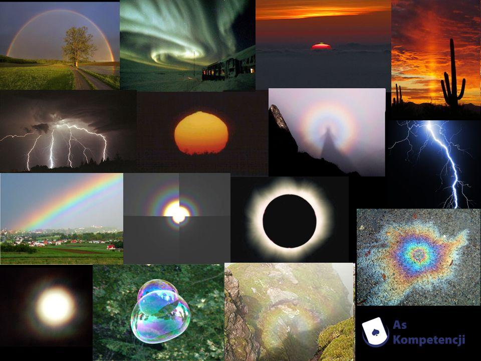 Wieniec – to zjawisko zachodzi wówczas, gdy Słońce lub Księżyc są przesłonięte cienką, półprzeźroczystą warstwą chmury lub mgły, zwykle ma postać barwnej poświaty (aureoli) wokół tarczy Słońca lub Księżyca, niebieskiej od strony wewnętrznej, czerwonej na zewnątrz.