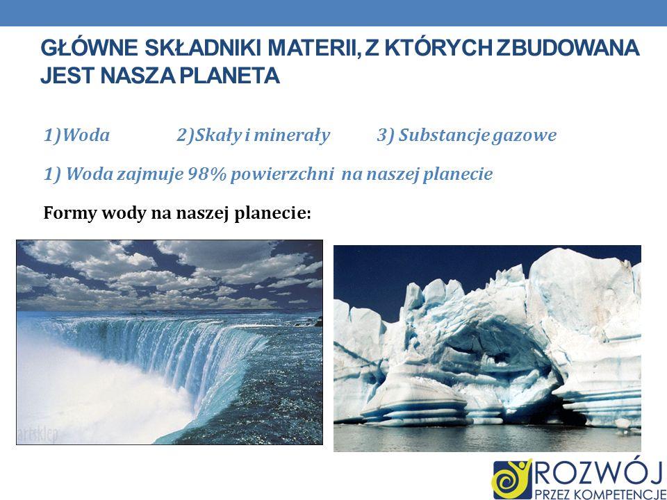 GŁÓWNE SKŁADNIKI MATERII, Z KTÓRYCH ZBUDOWANA JEST NASZA PLANETA 1)Woda 2)Skały i minerały 3) Substancje gazowe 1) Woda zajmuje 98% powierzchni na nas