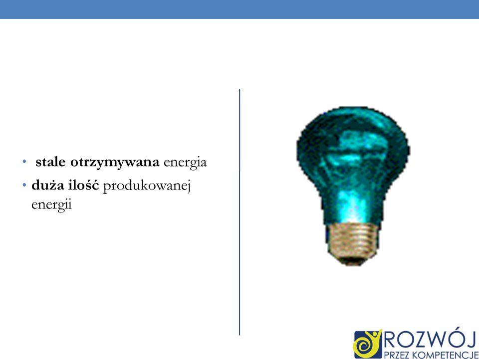 stale otrzymywana energia duża ilość produkowanej energii