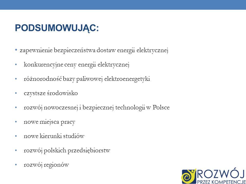 PODSUMOWUJĄC: zapewnienie bezpieczeństwa dostaw energii elektrycznej konkurencyjne ceny energii elektrycznej różnorodność bazy paliwowej elektroenergetyki czystsze środowisko rozwój nowoczesnej i bezpiecznej technologii w Polsce nowe miejsca pracy nowe kierunki studiów rozwój polskich przedsiębiorstw rozwój regionów