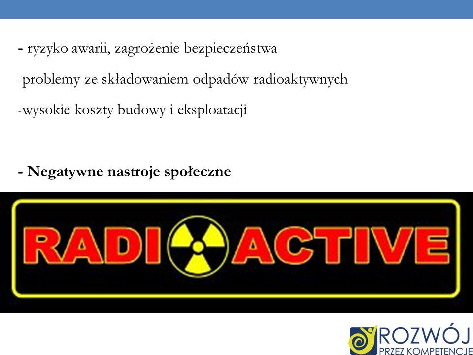 - ryzyko awarii, zagrożenie bezpieczeństwa - problemy ze składowaniem odpadów radioaktywnych - wysokie koszty budowy i eksploatacji - Negatywne nastroje społeczne