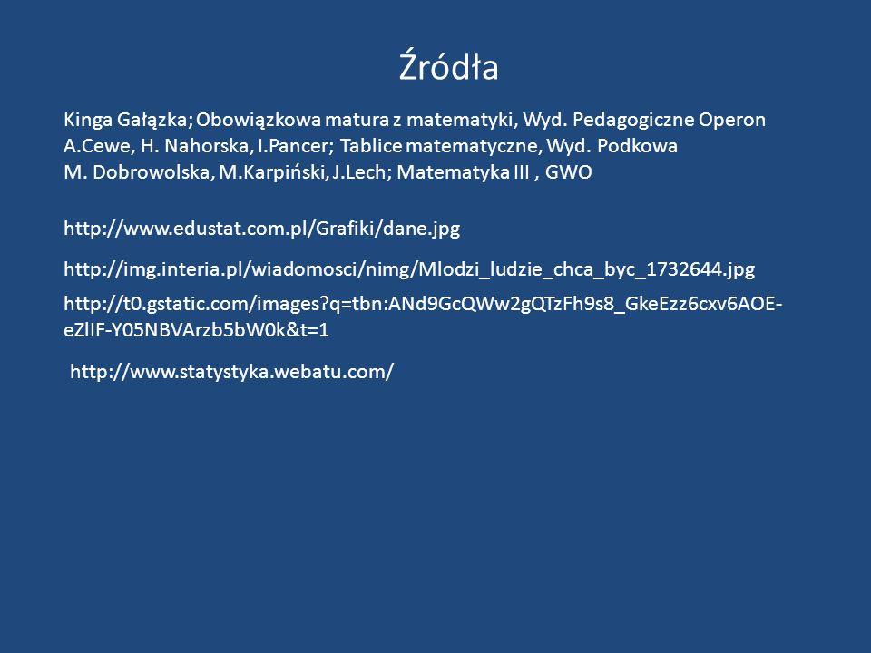 http://www.edustat.com.pl/Grafiki/dane.jpg http://img.interia.pl/wiadomosci/nimg/Mlodzi_ludzie_chca_byc_1732644.jpg http://t0.gstatic.com/images q=tbn:ANd9GcQWw2gQTzFh9s8_GkeEzz6cxv6AOE- eZlIF-Y05NBVArzb5bW0k&t=1 Źródła Kinga Gałązka; Obowiązkowa matura z matematyki, Wyd.