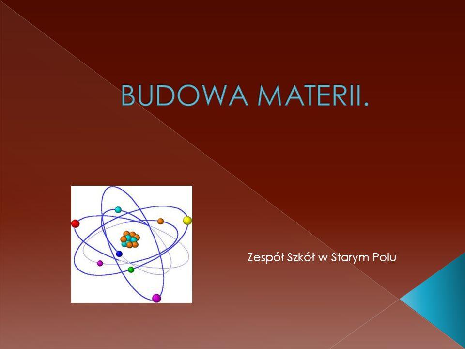 Z lekcji przyrody czy chemii wiemy, że wszystko co nas otacza (MATERIA) zbudowane jest z atomów lub cząsteczek (połączonych atomów).