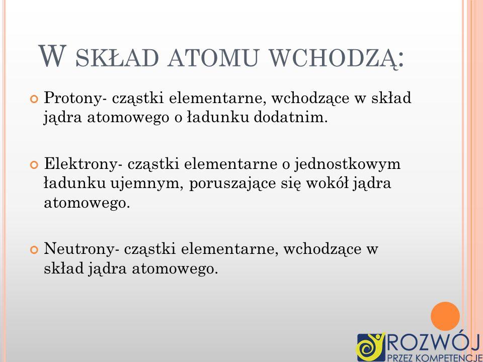 A TOM Atom-najmniejsza, niepodzielna przy pomocy metod chemicznych część materii. Składa się z jądra atomowego i otaczających jądro elektronów.