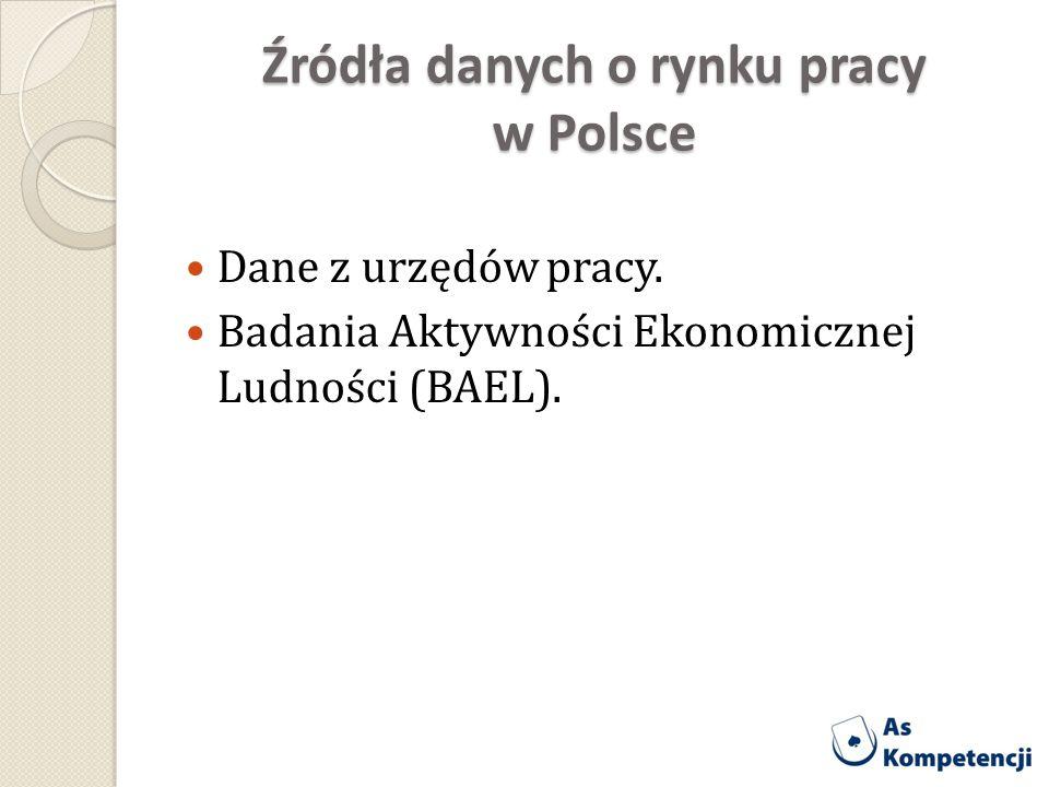 Źródła danych o rynku pracy w Polsce Dane z urzędów pracy. Badania Aktywności Ekonomicznej Ludności (BAEL).