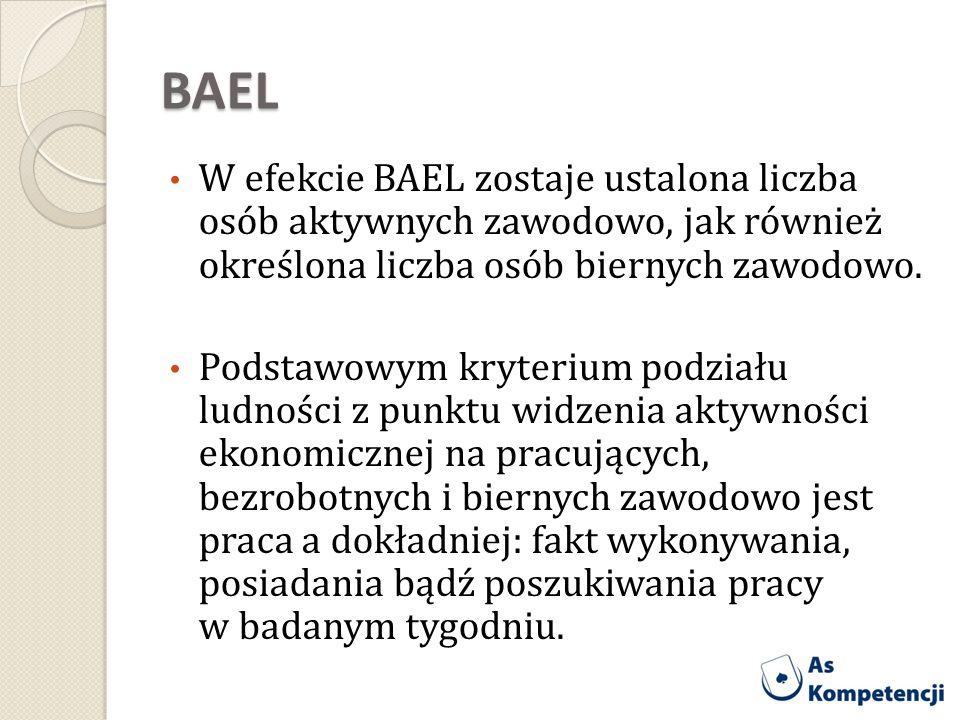 BAEL W efekcie BAEL zostaje ustalona liczba osób aktywnych zawodowo, jak również określona liczba osób biernych zawodowo. Podstawowym kryterium podzia