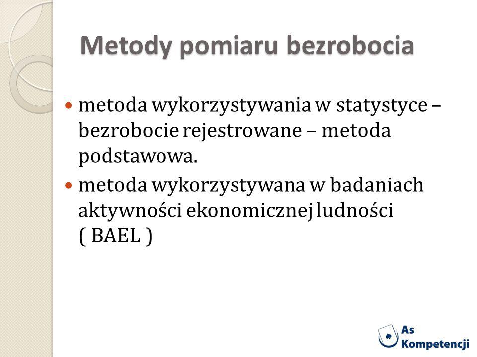 Metody pomiaru bezrobocia metoda wykorzystywania w statystyce – bezrobocie rejestrowane – metoda podstawowa. metoda wykorzystywana w badaniach aktywno