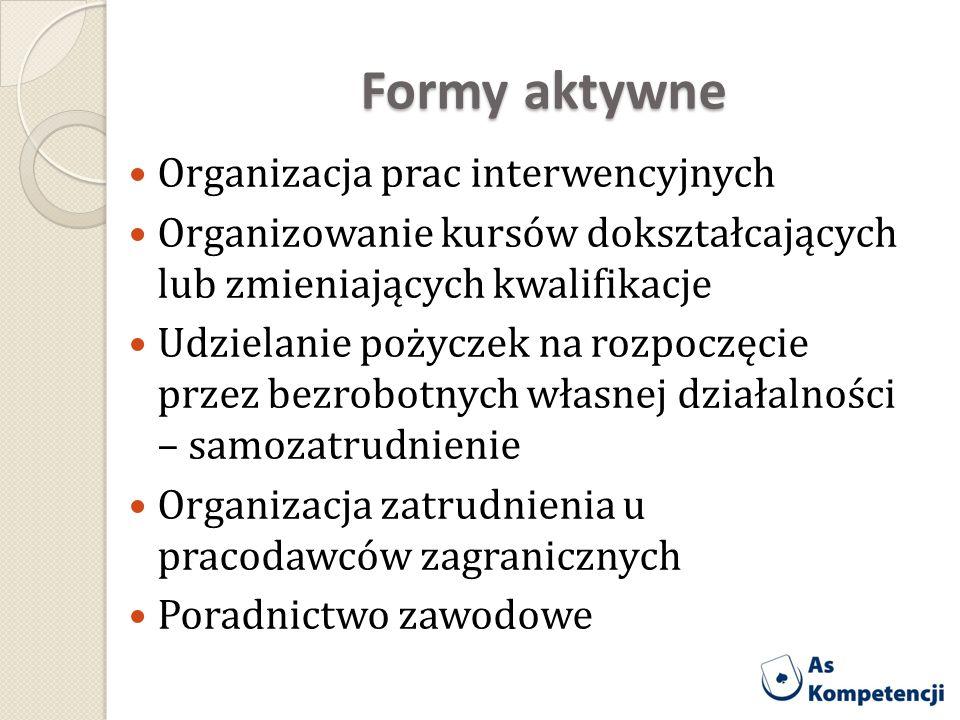 Formy aktywne Organizacja prac interwencyjnych Organizowanie kursów dokształcających lub zmieniających kwalifikacje Udzielanie pożyczek na rozpoczęcie