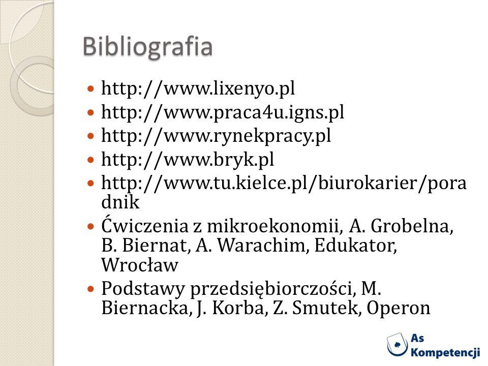 Bibliografia http://www.lixenyo.pl http://www.praca4u.igns.pl http://www.rynekpracy.pl http://www.bryk.pl http://www.tu.kielce.pl/biurokarier/pora dni