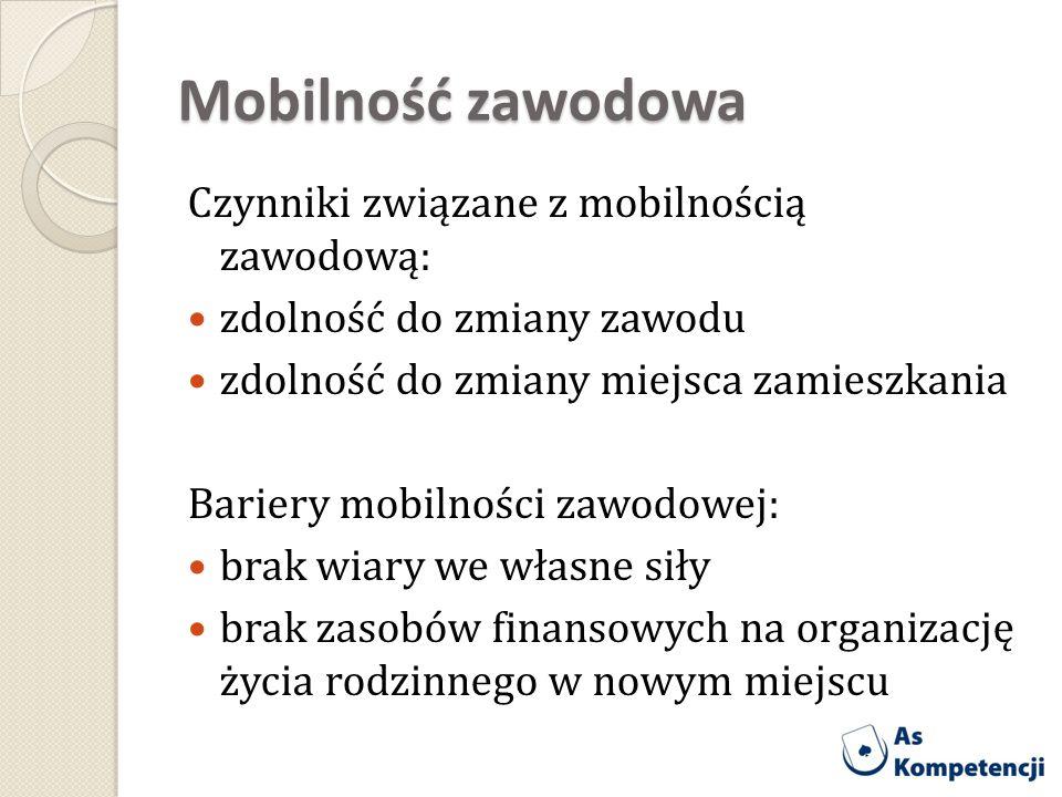 Mobilność zawodowa Czynniki związane z mobilnością zawodową: zdolność do zmiany zawodu zdolność do zmiany miejsca zamieszkania Bariery mobilności zawo