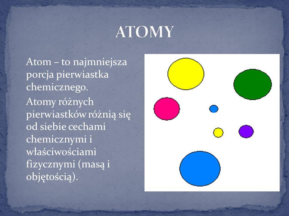 Atom – to najmniejsza porcja pierwiastka chemicznego.