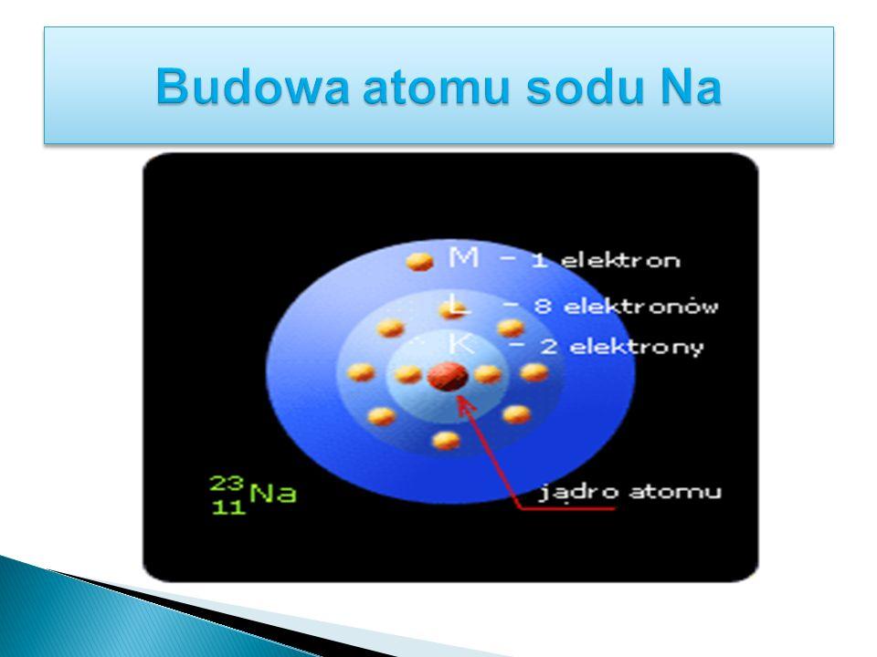 Pojęcie atomu pojawiło się w IV w p.n.e.. Wprowadził je grecki filozof Demokryt z Abdery. Pojedyncze atomy zaobserwowano dopiero w latach 50- tych XX