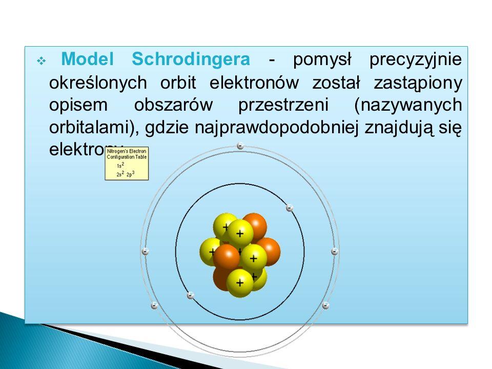 Model Schrodingera - pomysł precyzyjnie określonych orbit elektronów został zastąpiony opisem obszarów przestrzeni (nazywanych orbitalami), gdzie najprawdopodobniej znajdują się elektrony.