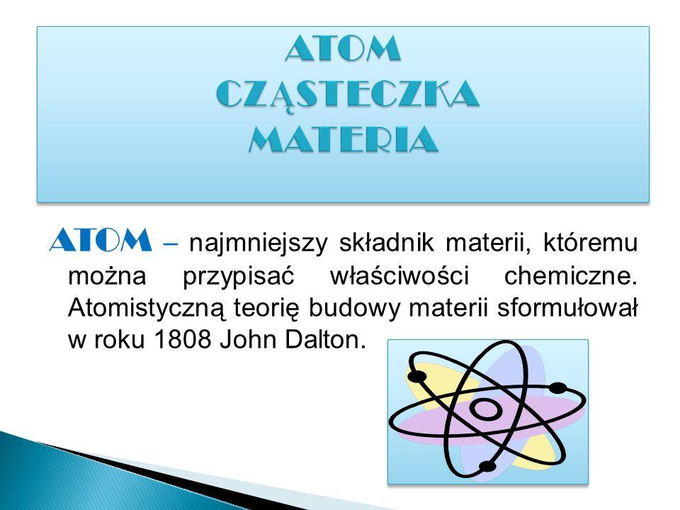 ATOM – najmniejszy składnik materii, któremu można przypisać właściwości chemiczne.