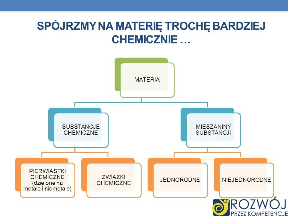 SPÓJRZMY NA MATERIĘ TROCHĘ BARDZIEJ CHEMICZNIE …