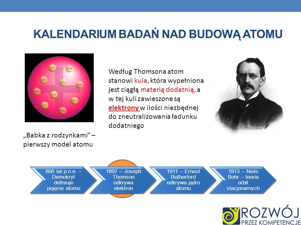 KALENDARIUM BADAŃ NAD BUDOWĄ ATOMU Babka z rodzynkami – pierwszy model atomu Według Thomsona atom stanowi kula, która wypełniona jest ciągłą materią dodatnią, a w tej kuli zawieszone są elektrony w ilości niezbędnej do zneutralizowania ładunku dodatniego