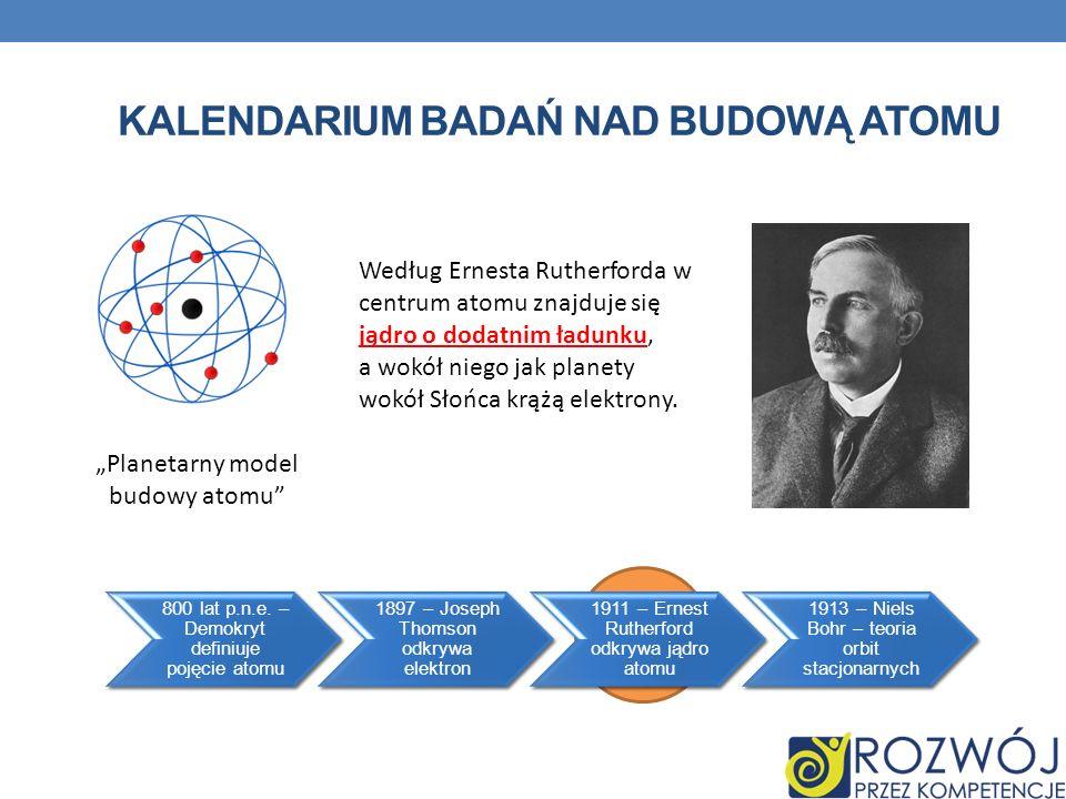 KALENDARIUM BADAŃ NAD BUDOWĄ ATOMU Planetarny model budowy atomu Według Ernesta Rutherforda w centrum atomu znajduje się jądro o dodatnim ładunku, a wokół niego jak planety wokół Słońca krążą elektrony.