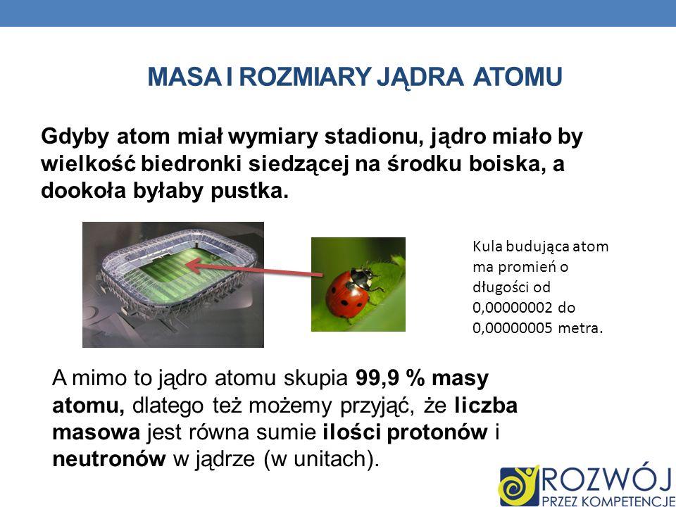 MASA I ROZMIARY JĄDRA ATOMU Gdyby atom miał wymiary stadionu, jądro miało by wielkość biedronki siedzącej na środku boiska, a dookoła byłaby pustka. A