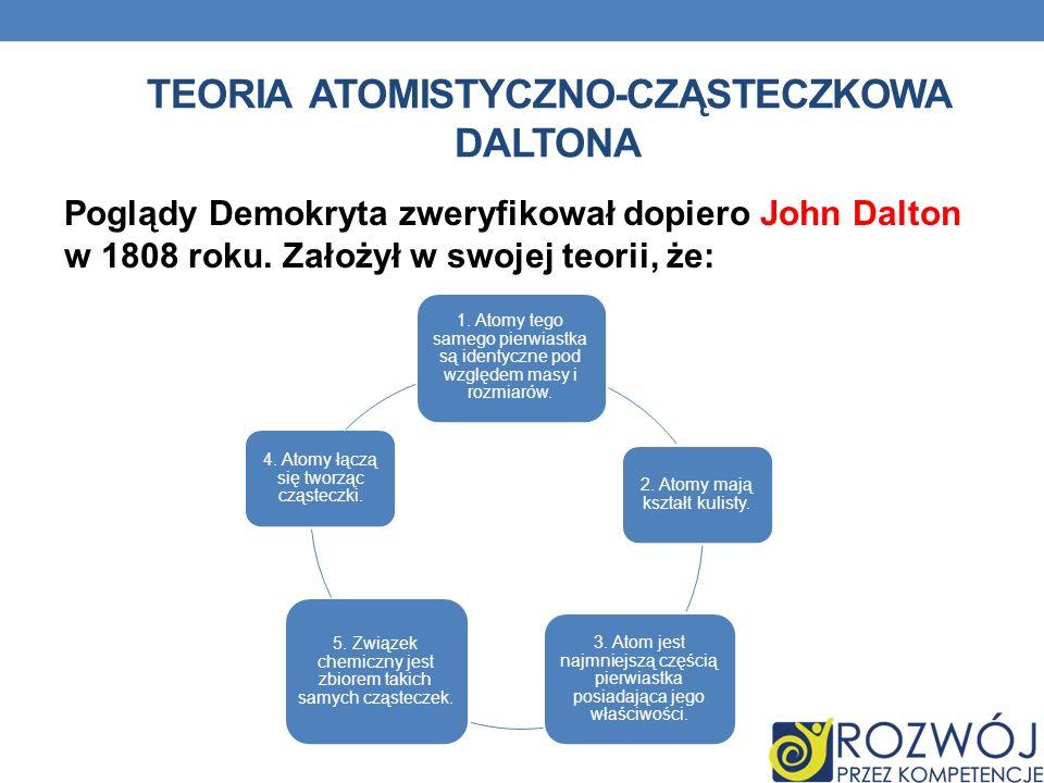 TEORIA ATOMISTYCZNO-CZĄSTECZKOWA DALTONA Poglądy Demokryta zweryfikował dopiero John Dalton w 1808 roku. Założył w swojej teorii, że: