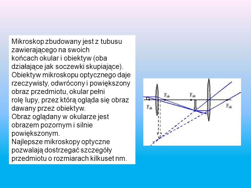 Przyrządy optyczne Mikroskop – urządzenie służące do obserwacji małych obiektów, zwykle niewidocznych gołym okiem. Mikroskop pozwala spojrzeć w głąb m