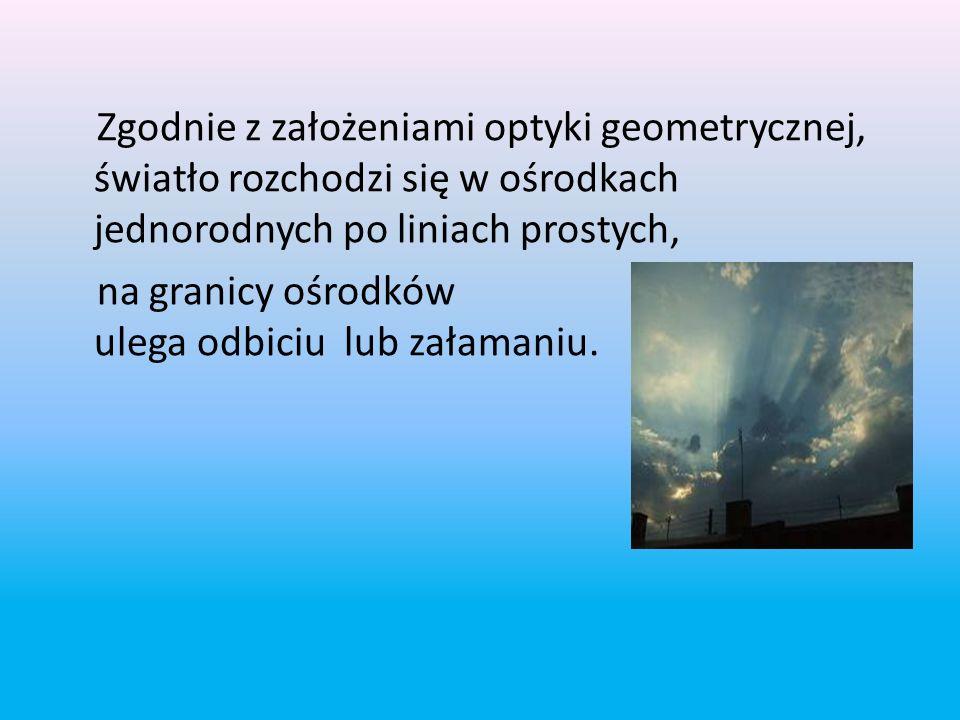 Zgodnie z założeniami optyki geometrycznej, światło rozchodzi się w ośrodkach jednorodnych po liniach prostych, na granicy ośrodków ulega odbiciu lub załamaniu.