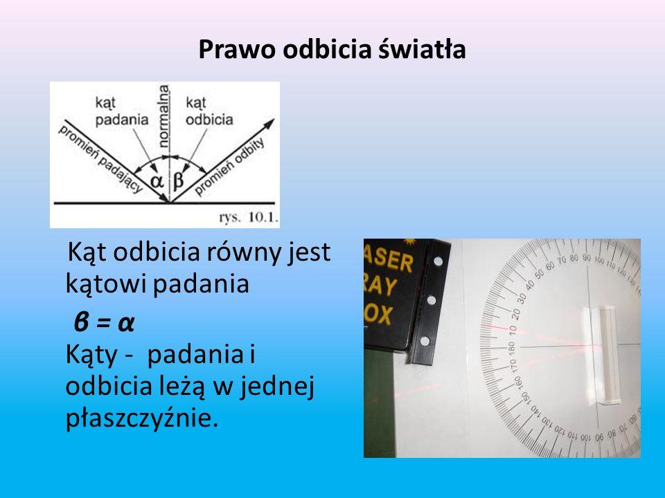 Prawo odbicia światła Kąt odbicia równy jest kątowi padania β = α Kąty - padania i odbicia leżą w jednej płaszczyźnie.
