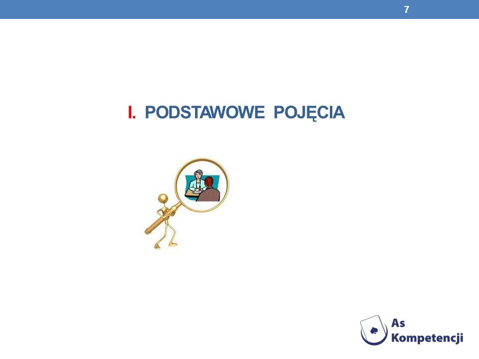 I. PODSTAWOWE POJĘCIA 7