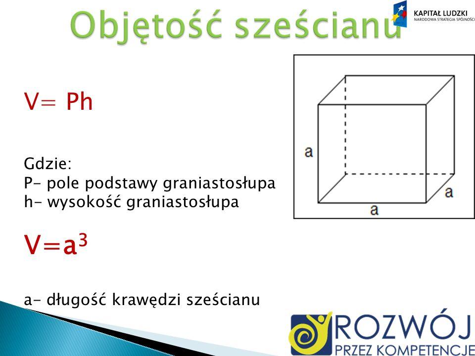V= Ph Gdzie: P- pole podstawy graniastosłupa h- wysokość graniastosłupa V=a 3 a- długość krawędzi sześcianu