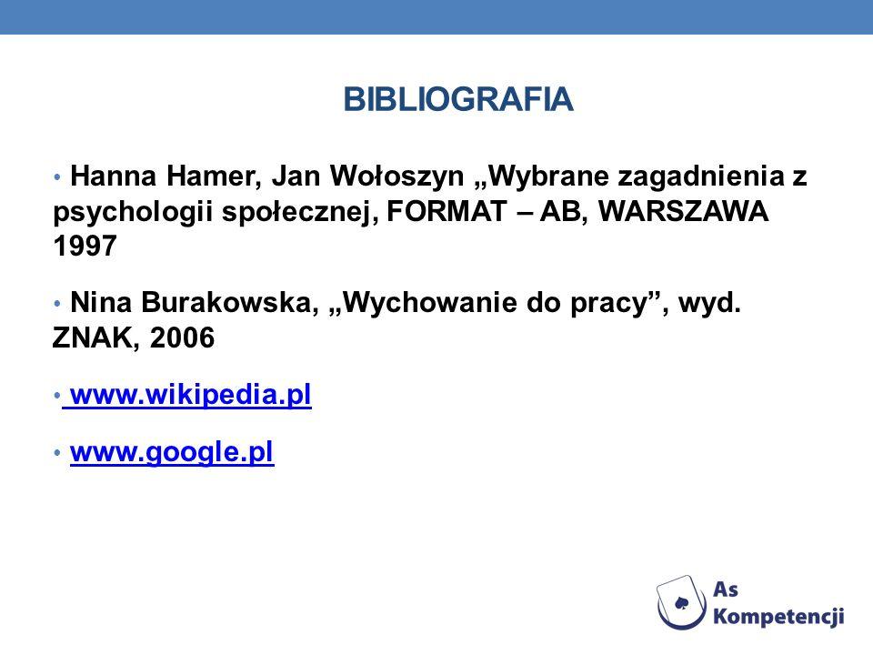BIBLIOGRAFIA Hanna Hamer, Jan Wołoszyn Wybrane zagadnienia z psychologii społecznej, FORMAT – AB, WARSZAWA 1997 Nina Burakowska, Wychowanie do pracy,