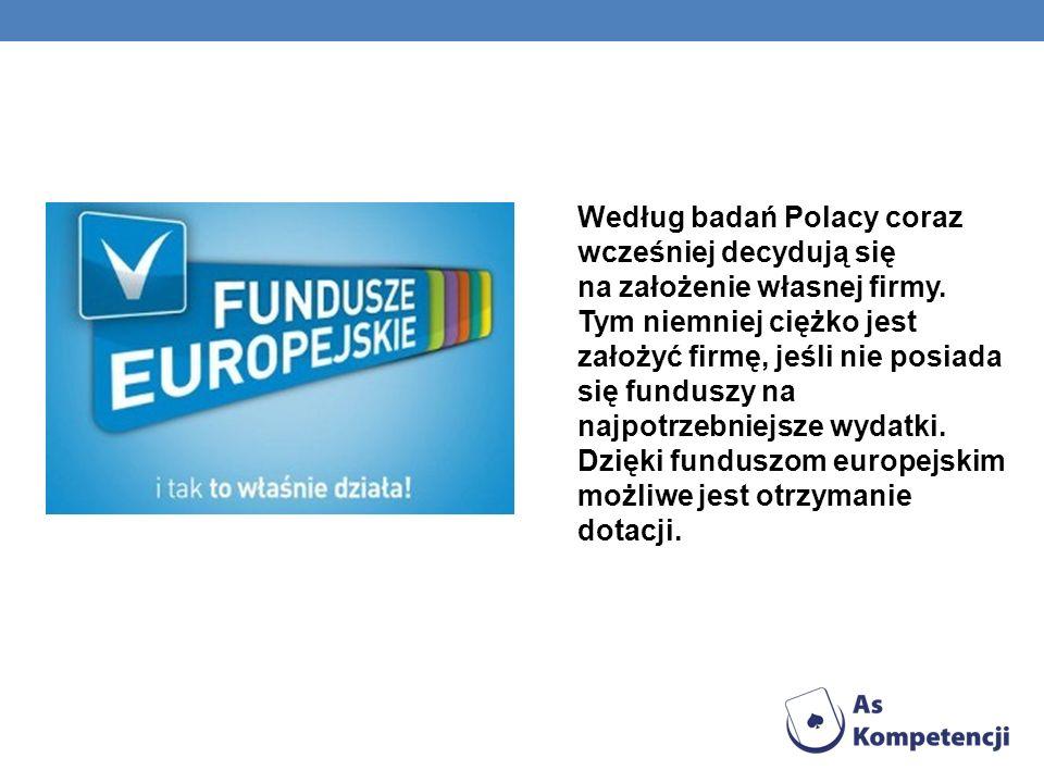 Według badań Polacy coraz wcześniej decydują się na założenie własnej firmy. Tym niemniej ciężko jest założyć firmę, jeśli nie posiada się funduszy na