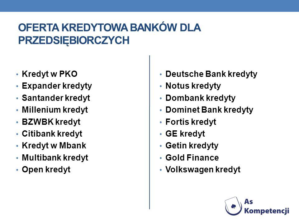 OFERTA KREDYTOWA BANKÓW DLA PRZEDSIĘBIORCZYCH Kredyt w PKO Expander kredyty Santander kredyt Millenium kredyt BZWBK kredyt Citibank kredyt Kredyt w Mb