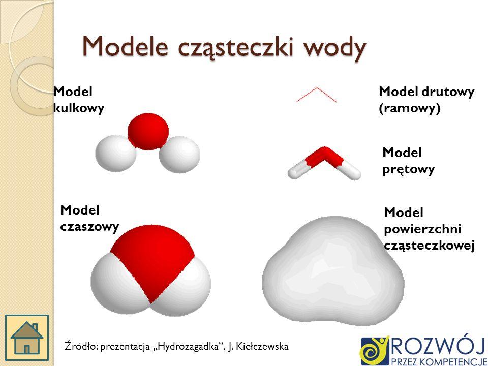 Modele cząsteczki wody Model kulkowy Model prętowy Model czaszowy Model drutowy (ramowy) Model powierzchni cząsteczkowej Źródło: prezentacja Hydrozagadka, J.