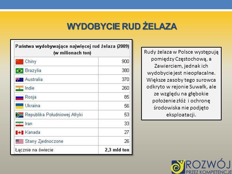 WYDOBYCIE RUD ŻELAZA Rudy żelaza w Polsce występują pomiędzy Częstochową, a Zawierciem, jednak ich wydobycie jest nieopłacalne. Większe zasoby tego su