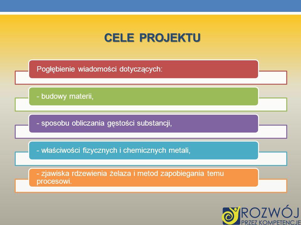 CELE PROJEKTU Pogłębienie wiadomości dotyczących:- budowy materii,- sposobu obliczania gęstości substancji,- właściwości fizycznych i chemicznych meta