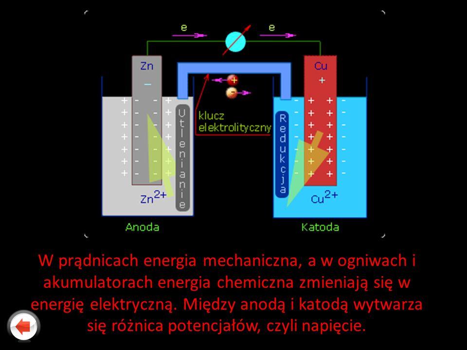 W prądnicach energia mechaniczna, a w ogniwach i akumulatorach energia chemiczna zmieniają się w energię elektryczną. Między anodą i katodą wytwarza s