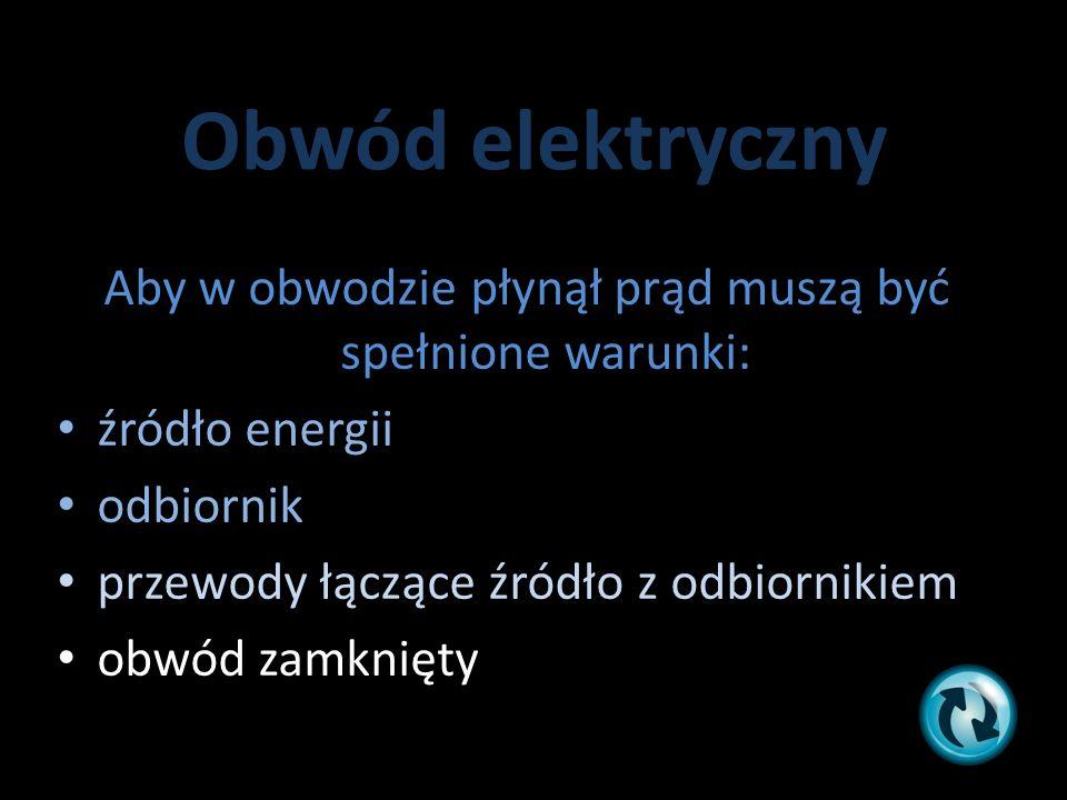 Obwód elektryczny Aby w obwodzie płynął prąd muszą być spełnione warunki: źródło energii odbiornik przewody łączące źródło z odbiornikiem obwód zamknięty
